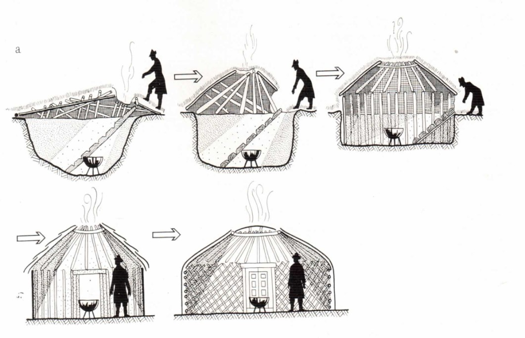 Everything You Need To Know About Yurts Well Almost also Set 1 moreover Mongolian Yurt Easy Portable House Of Nomads furthermore 12 By 24 Floor Plans likewise Bathroom Floor Plans Small Spaces. on portable yurt